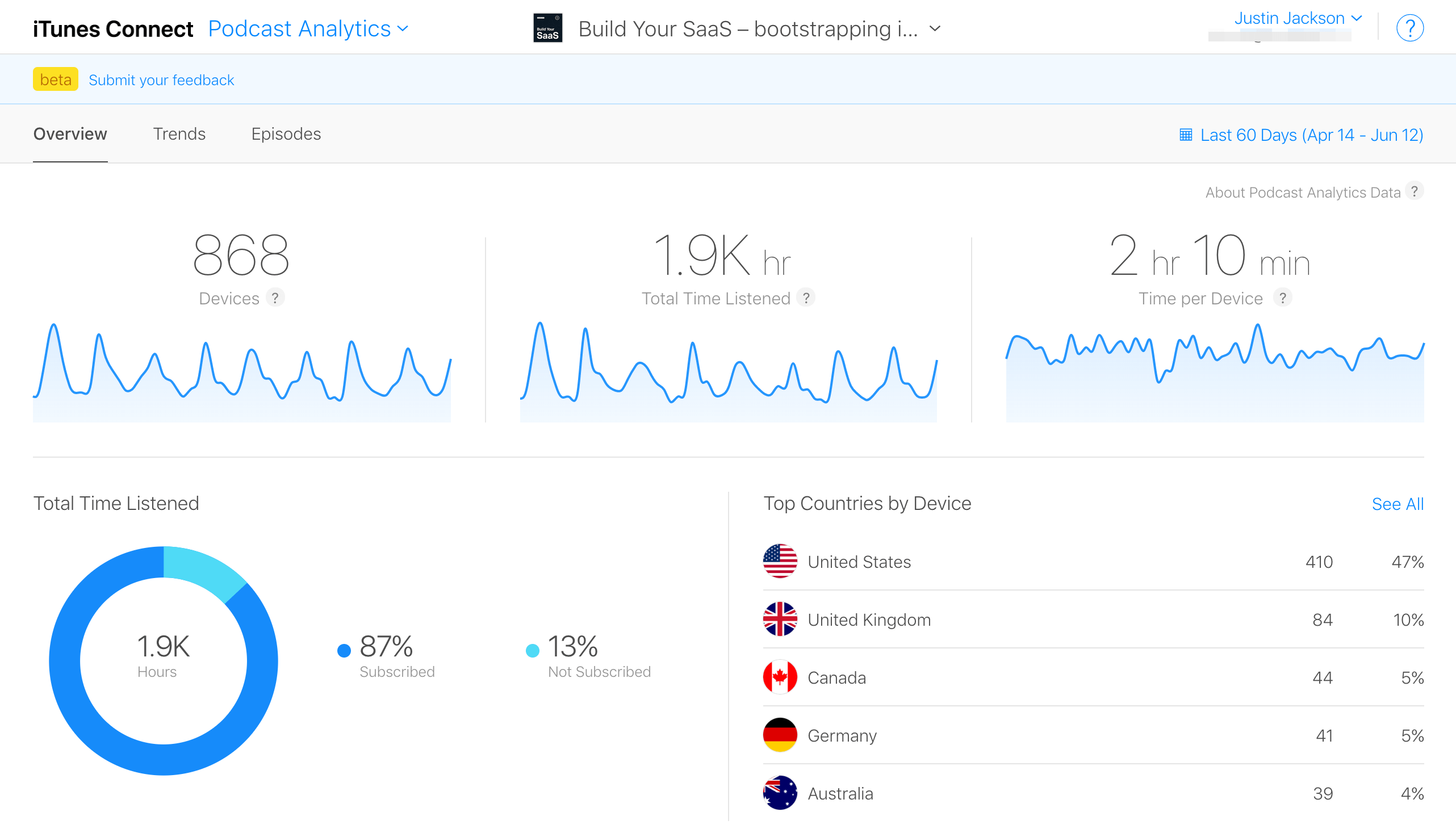 /assets/apple-podcast-analytics.png