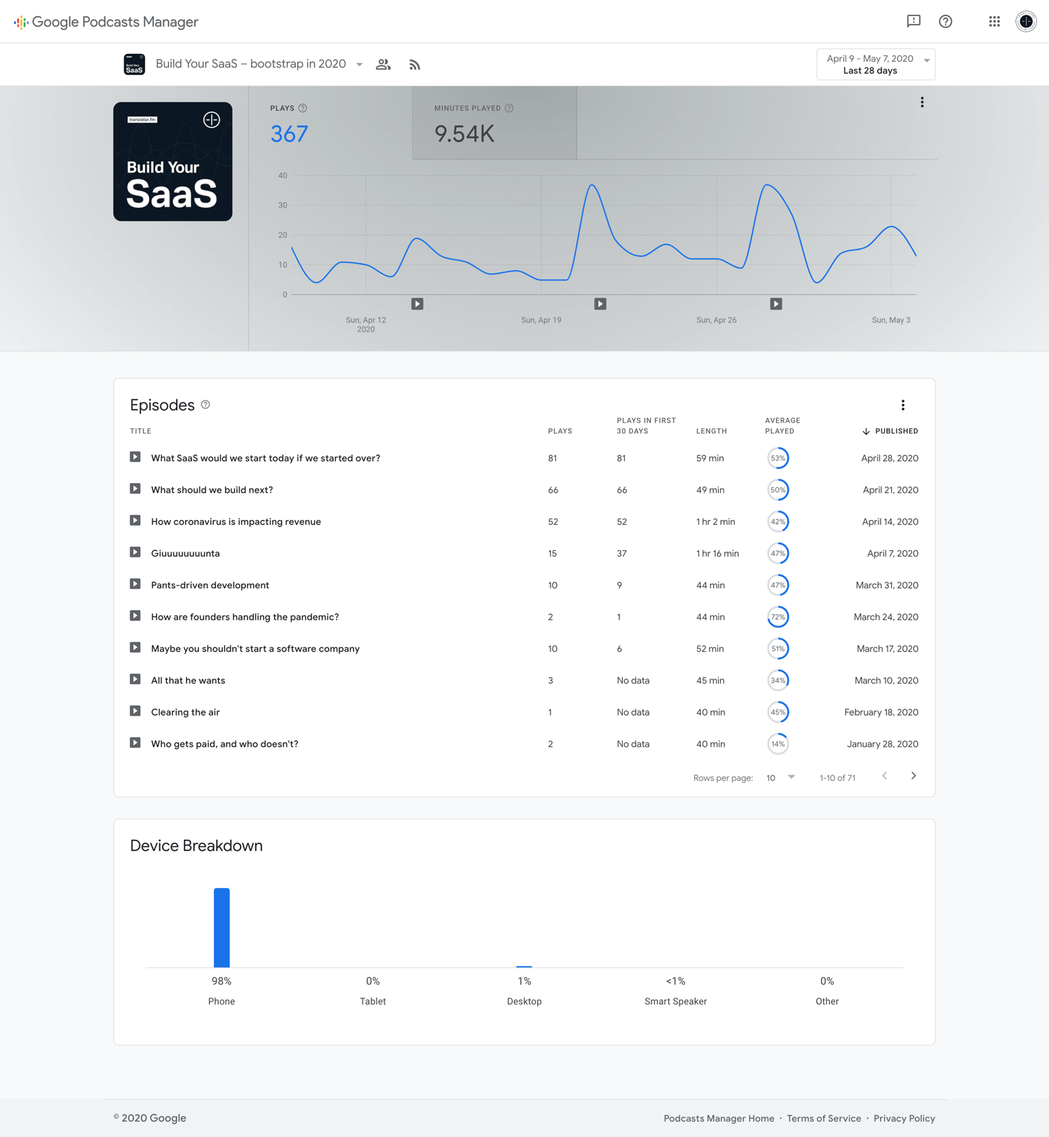 /assets/google-podcast-dashboard-stats.png